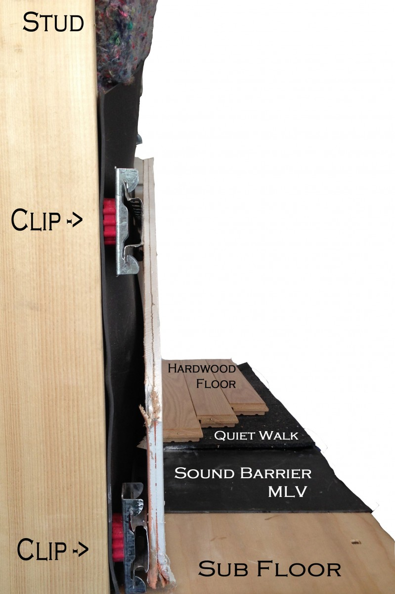 Sound Isolation Clips To Reduce Sound Transmission