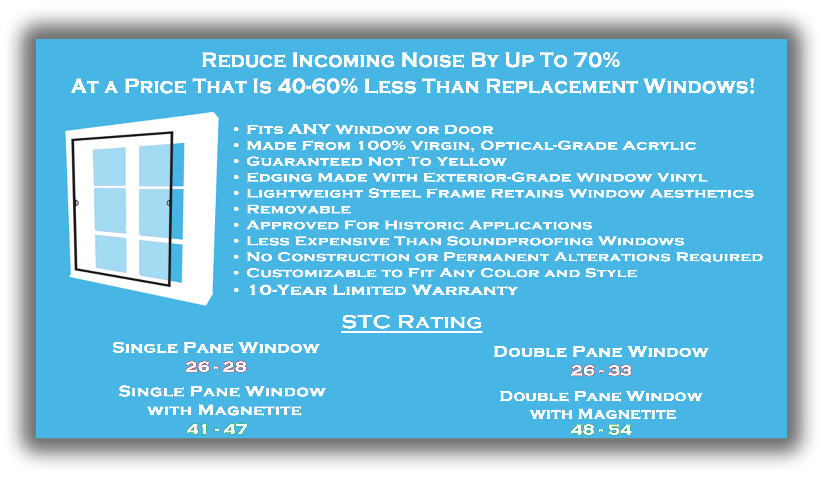 New How to soundproof Windows