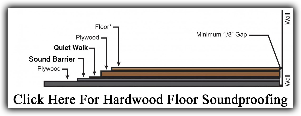 Ceiling Soundproofing and Floor Soundproofing