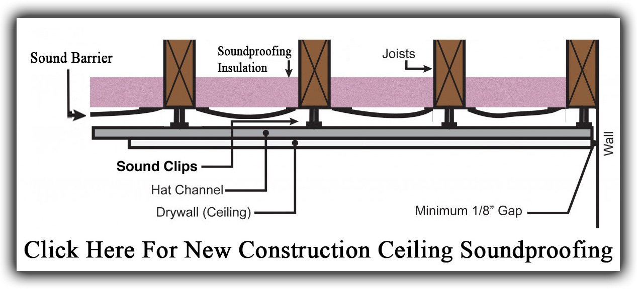 Ceiling Soundproofing And Floor