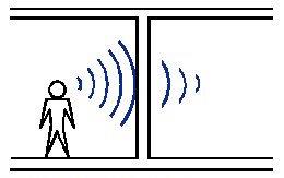Sound Transmission Class Testing Stc Rating